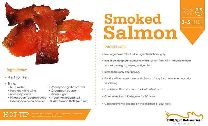 Recipe Template Smoked Salmon recipe