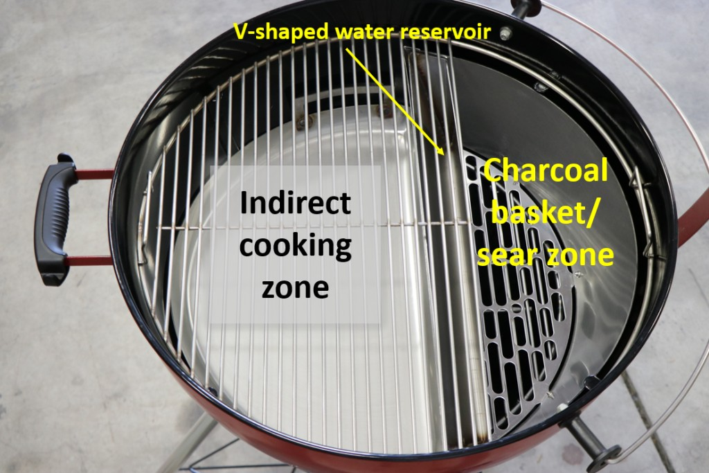 This image explains the components of SNS Grills Slow n Sear components
